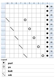 Chart JPG