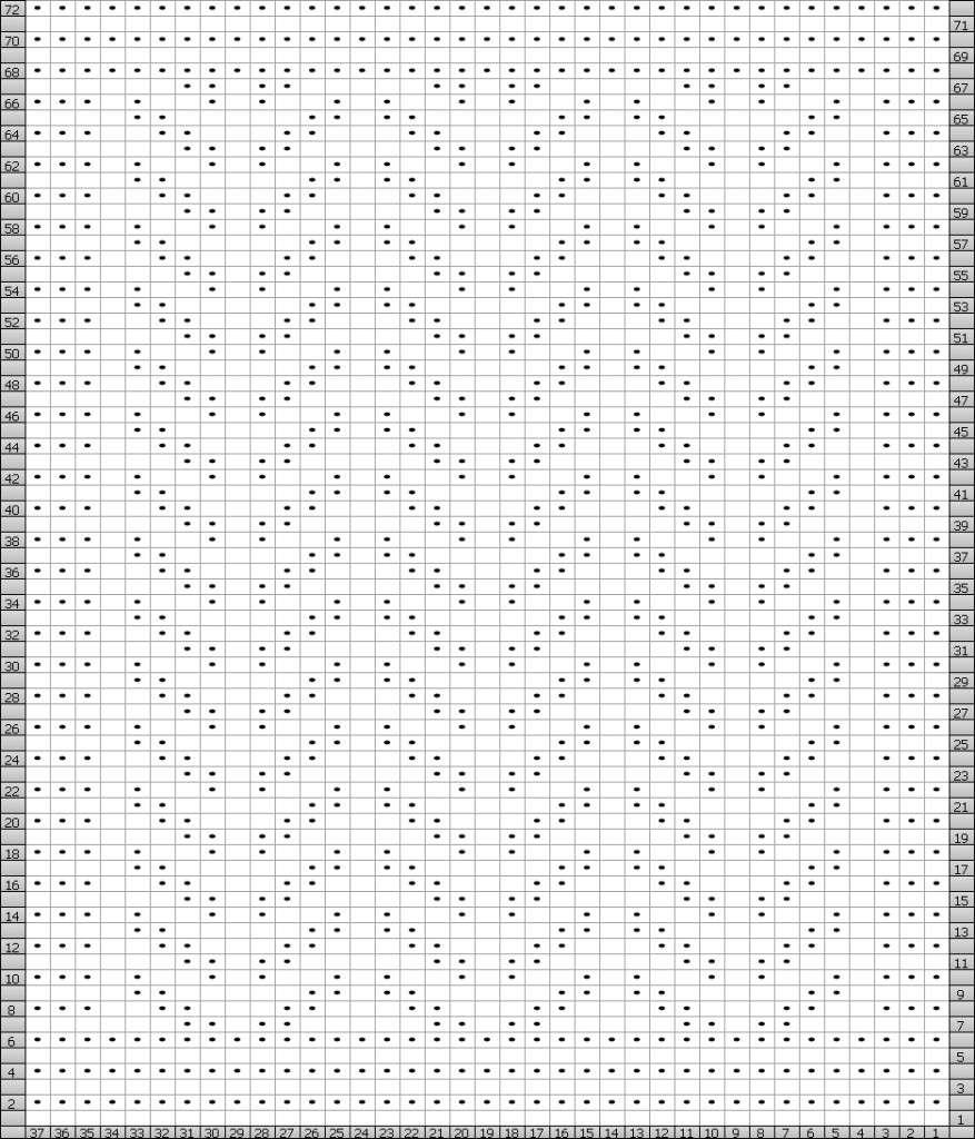 Herringbone Square-chart