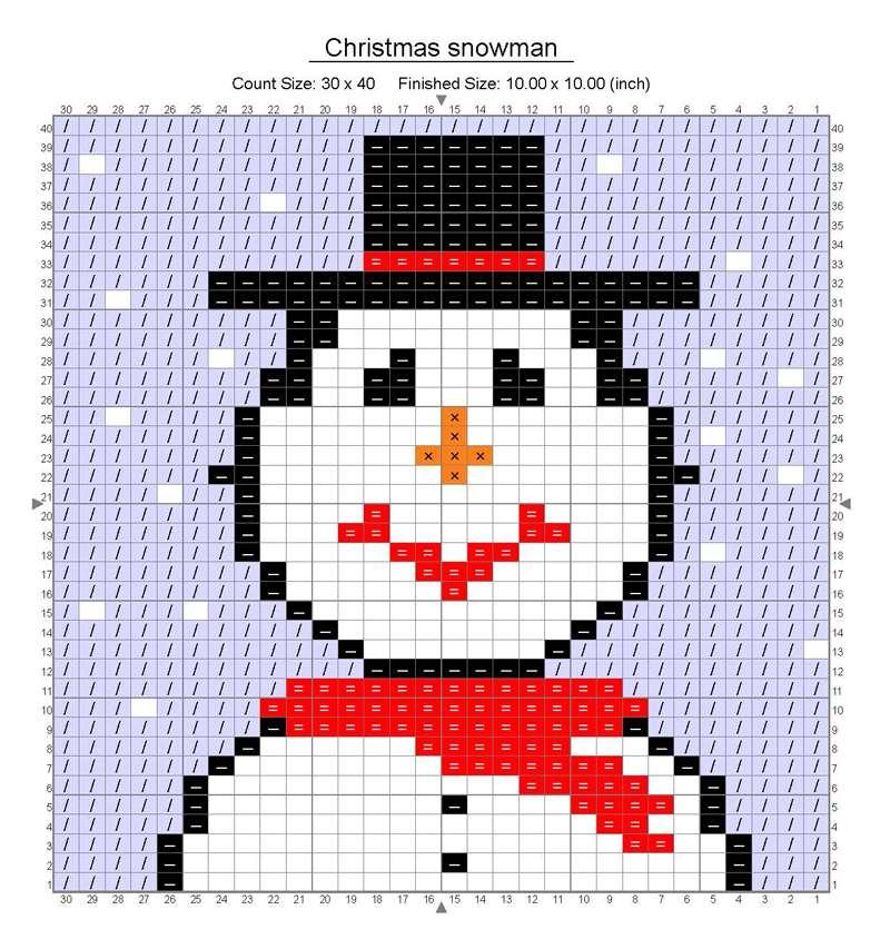 snowman_graphsm