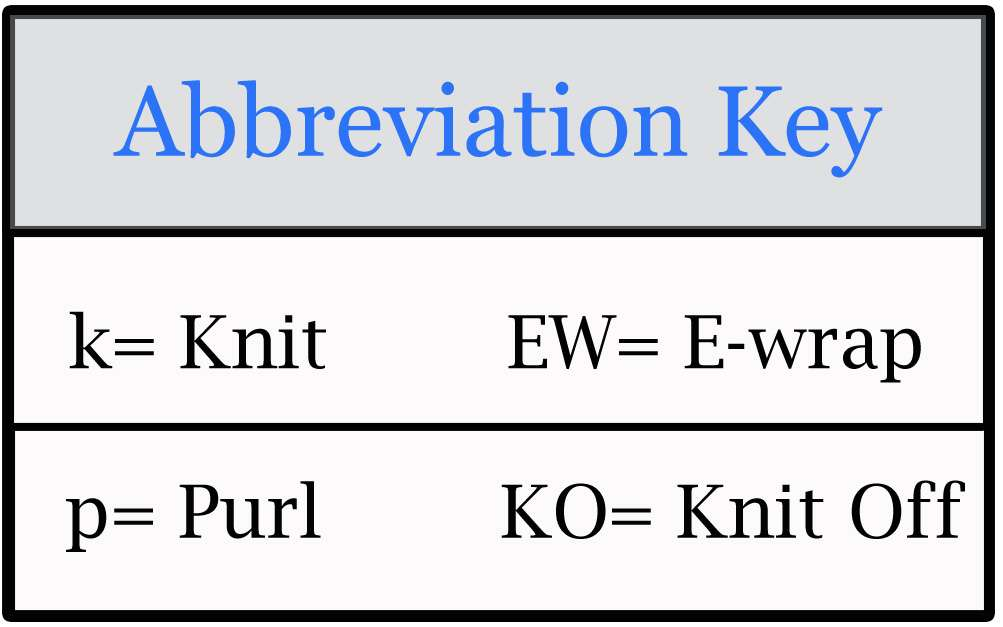 Abbreviation Key 2