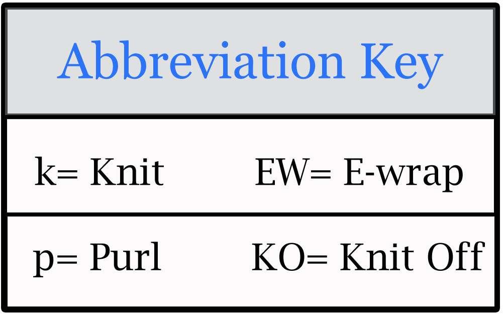 Abbreviation Key 2