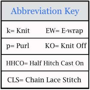 Abbreviation Key