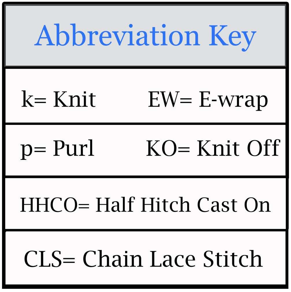 Stitchology 3 : Chain Lace Stitch (flat panel)