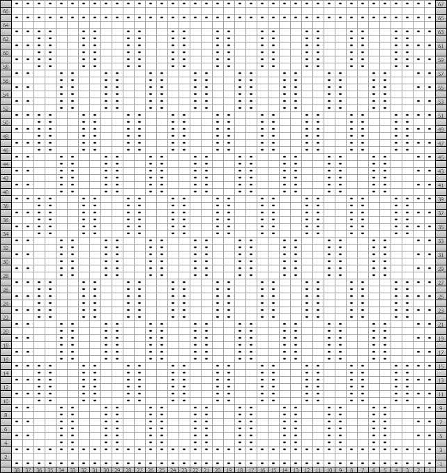 Broken Rib 2x2 Square