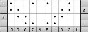 Herringbone Stitch-chart