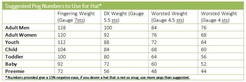 Suggested Numbers for AIO Hats